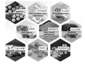 新型活性物质物质的毒品有哪些